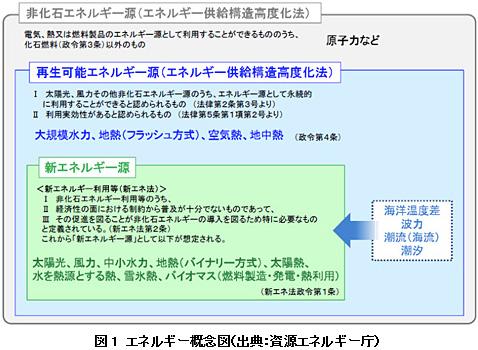 一般社団法人日本バルブ工業会 -...